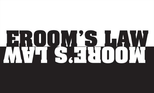 Erooms law & moores law